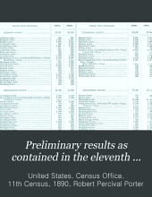 Preliminary Results as Contained in the Eleventh Census Bulletins