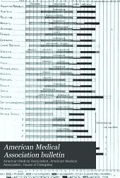 American Medical Association Bulletin: Volumes 1-3