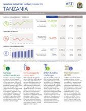 Tanzania: Agricultural R&D indicators factsheet
