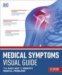 Medical Symptoms Visual Guide
