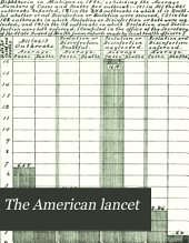 The American Lancet: Volume 13