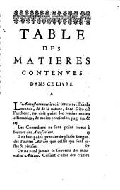 Traité de la comédie et des spectacles, selon la tradition de l'Eglise tirée des Conciles et des Saints Pères