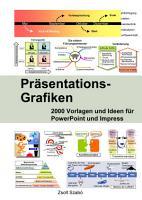 Pr  sentationsgrafiken PDF
