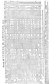The London Magazine, Or, Gentleman's Monthly Intelligencer: Volume 40