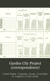 Garden City Project (correspondence): Hearings Before the Committee on Irrigation of Arid Lands, House of Representatives, on S. 6784, a Bill Providing for the Relief of the Garden City (Kansas) Water Users' Association, and for Other Purposes