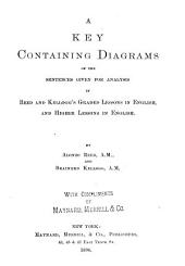 Key Containing Diagrams of the Sentences Given for Analysis: In Reed and Kellogg's Graded Lessons in English and Higher Lessons in English
