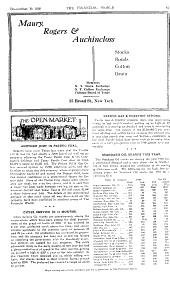 Financial World: Volume 32, Part 1