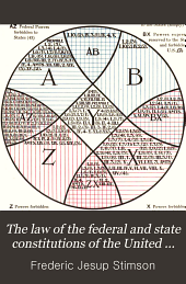The Law of the Federal and State Constitutions of the United States: With an Historical Study of Their Principles, a Chronological Table of English Social Legislation, and a Comparative Digest of the Constitutions of the Forty-six States