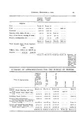 Proceedings of the Board of Aldermen of the City of New York