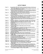 Norman H. Bangerter Highway (formerly West Valley Highway) 12600 South St to I-15, Cities of Bluffdale, Riverton, and Draper, Salt Lake County