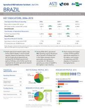 Brazil: Agricultural R&D indicators factsheet