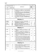 Verordnungsblatt für das k. u. k. Heer: Normal-Verodnungen, Band 27