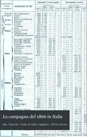 La campagna del 1866 in Italia: redatta dalla sezione storica del Corpo di stato maggiore
