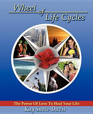 Wheel of Life Cycles the Power of Love T
