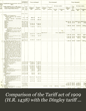 Comparison of the Tariff Act of 1909 (H.R. 1438) with the Dingley Tariff Law Showing the Value of Imports and Duties Collected as Reported for the Year Ending June 30, 1907: Compared with Estimated Duties Under the Act of 1909 as Agreed to by the Committee of Conference, Grouped to Show Separately the Value of Imports on which the Duties are Unchanged, Increased, Or Decreased, and the Percentages of Increase Or Decrease