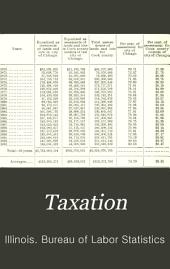 Taxation: 1894