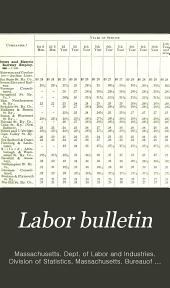 Labor Bulletin: Issues 97-104
