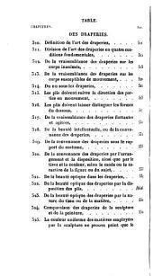 Traité complet de la peinture, par m. P*** de Montabert. [With] Figures explicatives: Volume6