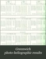 Photoheliographic Results PDF