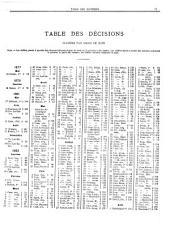 La Gazette du Palais: Partie2