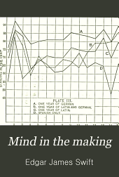 Mind in the Making: A Study in Mental Development