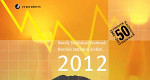 Nordic Statistical Yearbook 2012