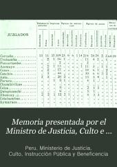 Memoria presentada por el Ministro de Justicia, Culto e Instrucción al Congreso Ordinario: Volúmenes 1-3