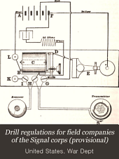Drill Regulations for Field Companies of the Signal Corps (provisional)