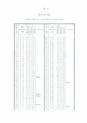 Pubblicazioni: Meteorologica], Volume 5