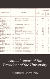 Annual Report of the President of the University
