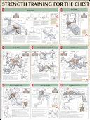 Strength Training Anatomy Chest Poster