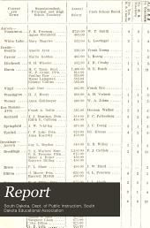 Report: Volume 8, Parts 1905-1906