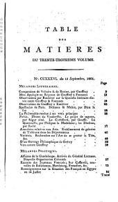 Paris pendant l'année1800, (puis) 1801
