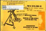 Operator's Manual for Mortar, 81-mm, M29A1, (1015-00-999-7794).