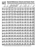 Quick Reference Chord and Scale Chart