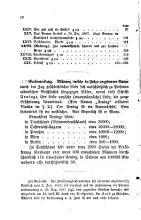 Memnon   PDF