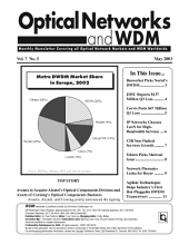 Optical Networks and WDM Newsletter