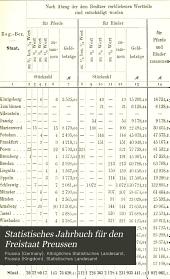 Statistisches Jahrbuch für den Freistaat Preussen