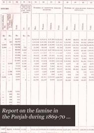 Report On The Famine In The Panjab During 1869 70