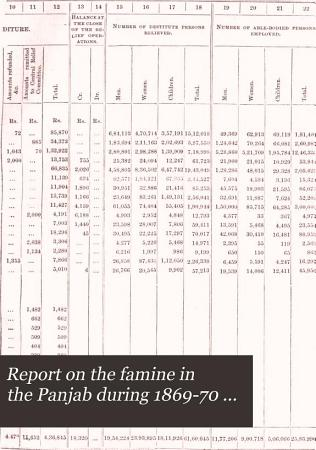 Report on the Famine in the Panjab During 1869 70     PDF
