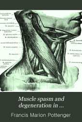 Muscle spasm and degeneration in intrathoracic inflammations