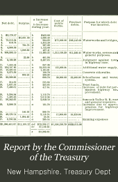 Report by the Commissioner of the Treasury