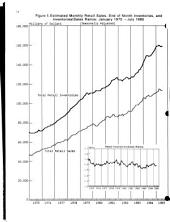 Current Business Reports: Monthly retail trade, sales and inventories. BR