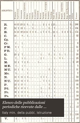 Elenco delle pubblicazioni periodiche ricevute dalle Biblioteche Pubblicazioni Governative d Italia nel 1884 PDF