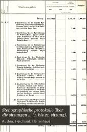 Stenographische protokolle über die sitzungen ... (1. bis 21. sitzung).: 1907-08