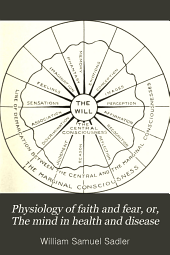 Physiology of faith and fear, or, The mind in health and disease