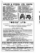 Israel Directory