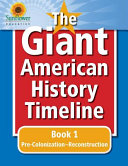 The Giant American History Timeline