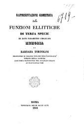 Rappresentazione geometrica delle funzioni ellittiche di terza specie di dato parametro circolare