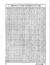 The Seaman's Daily Assistant, Being a Short Method of Keeping a Journal at Sea, Etc